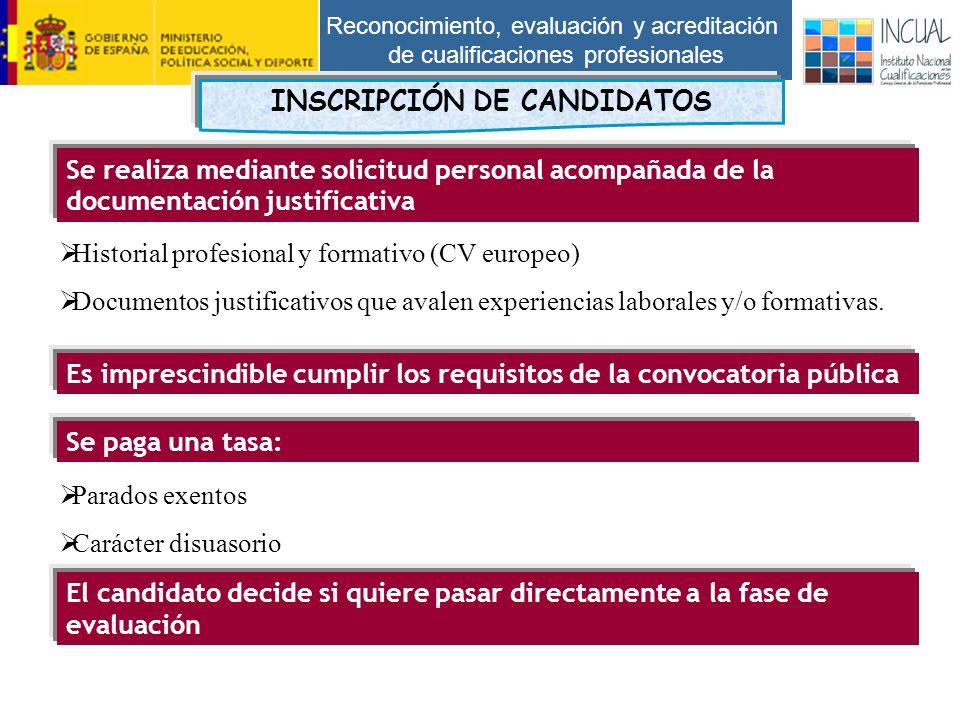 Reconocimiento, evaluación y acreditación de cualificaciones profesionales Historial profesional y formativo (CV europeo) Documentos justificativos que avalen experiencias laborales y/o formativas.