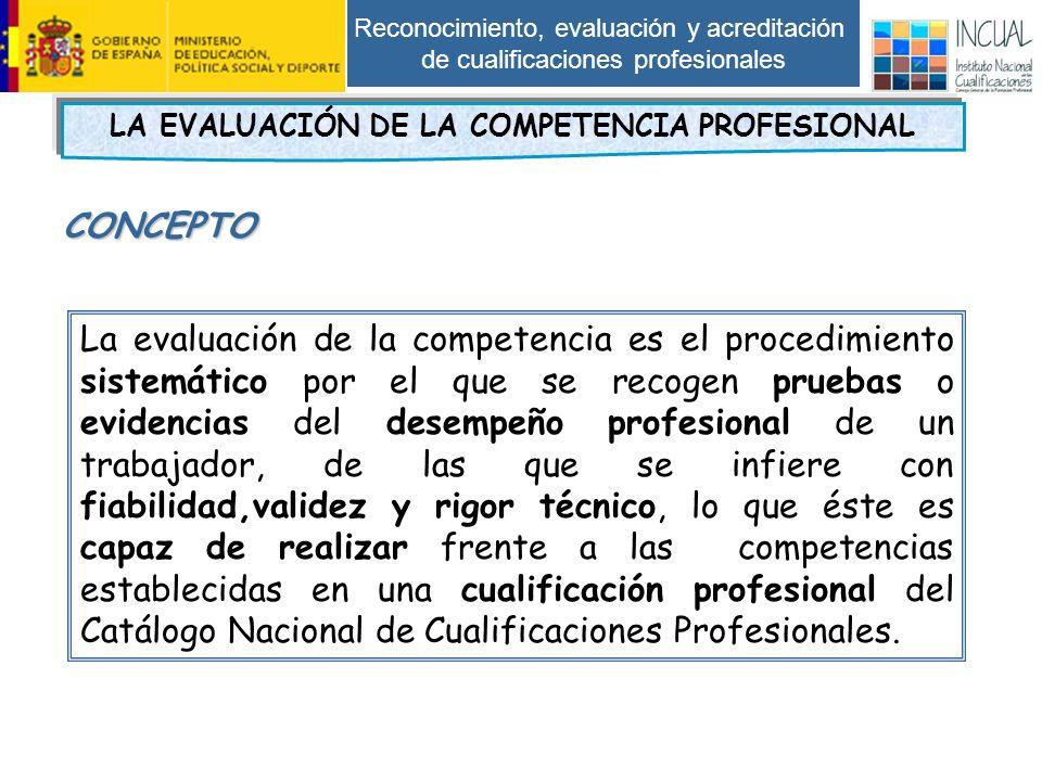 Reconocimiento, evaluación y acreditación de cualificaciones profesionales LA EVALUACIÓN DE LA COMPETENCIA PROFESIONAL CONCEPTO La evaluación de la competencia es el procedimiento sistemático por el que se recogen pruebas o evidencias del desempeño profesional de un trabajador, de las que se infiere con fiabilidad,validez y rigor técnico, lo que éste es capaz de realizar frente a las competencias establecidas en una cualificación profesional del Catálogo Nacional de Cualificaciones Profesionales.
