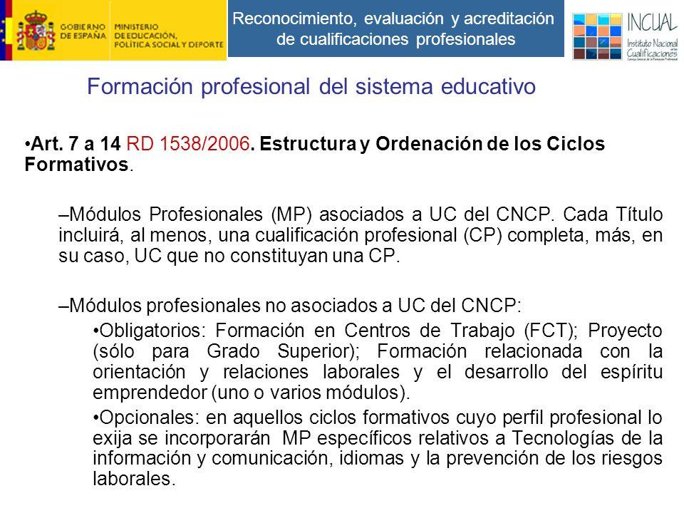 Reconocimiento, evaluación y acreditación de cualificaciones profesionales Art.