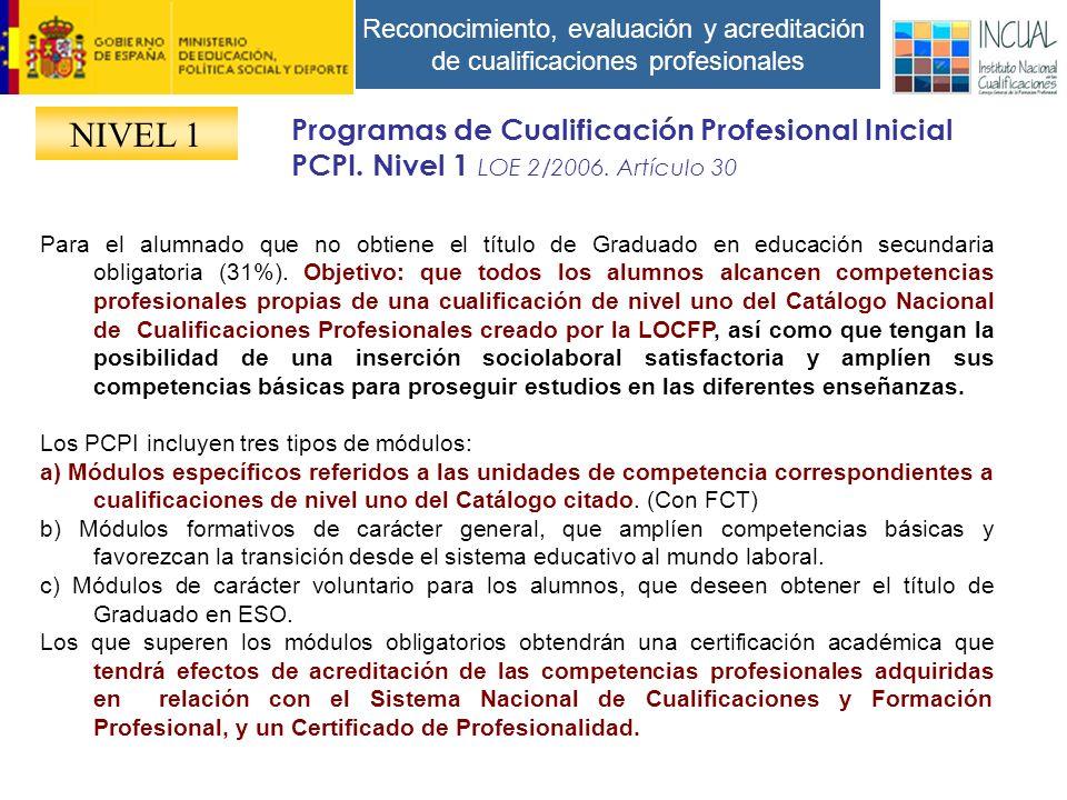 Reconocimiento, evaluación y acreditación de cualificaciones profesionales Programas de Cualificación Profesional Inicial PCPI.