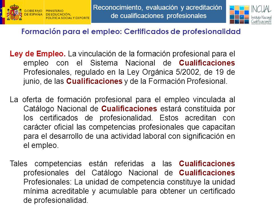 Reconocimiento, evaluación y acreditación de cualificaciones profesionales Formación para el empleo: Certificados de profesionalidad Ley de Empleo.