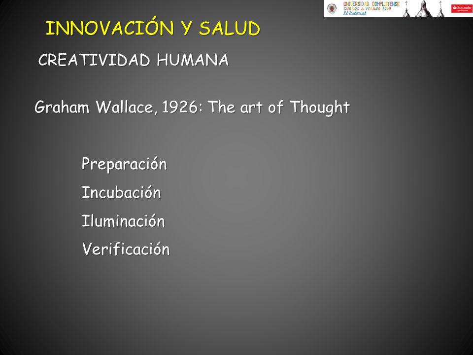 Graham Wallace, 1926: The art of Thought PreparaciónIncubaciónIluminaciónVerificación CREATIVIDAD HUMANA INNOVACIÓN Y SALUD