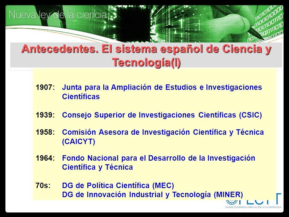 1907:Junta para la Ampliación de Estudios e Investigaciones Científicas 1939:Consejo Superior de Investigaciones Científicas (CSIC) 1958:Comisión Ases