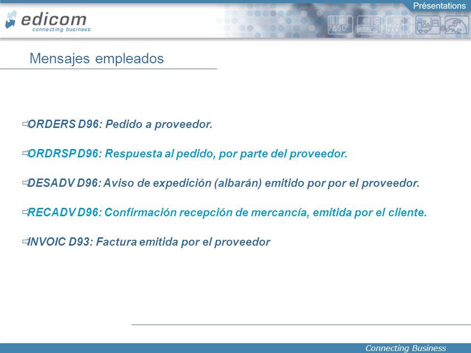 Connecting Business Mensajes empleados ORDERS D96: Pedido a proveedor. ORDRSP D96: Respuesta al pedido, por parte del proveedor. DESADV D96: Aviso de