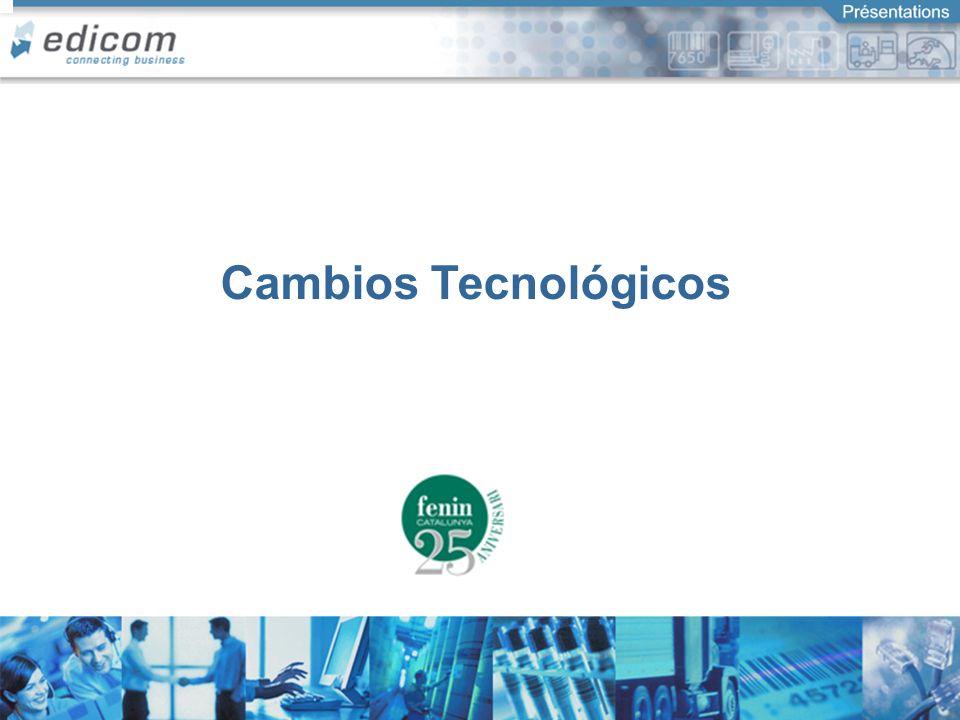 Connecting Business Cambios Tecnológicos