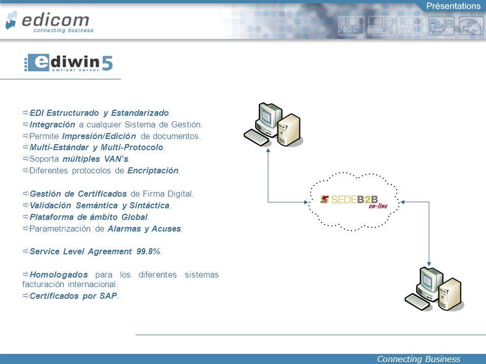Connecting Business EDI Estructurado y Estandarizado. Integración a cualquier Sistema de Gestión. Permite Impresión/Edición de documentos. Multi-Están