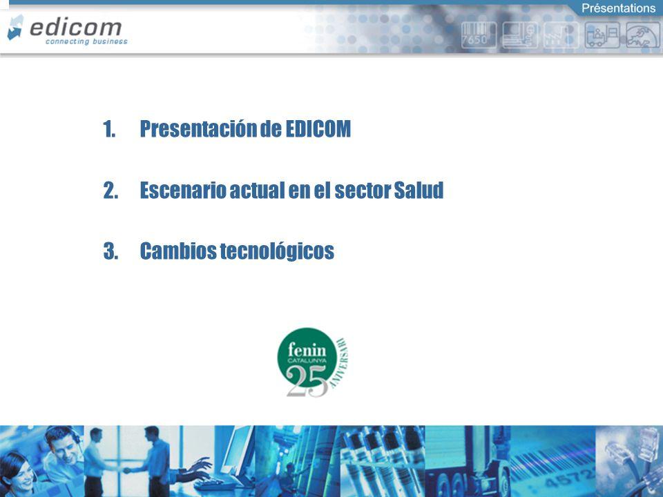 Connecting Business 1. Presentación de EDICOM 2. Escenario actual en el sector Salud 3. Cambios tecnológicos