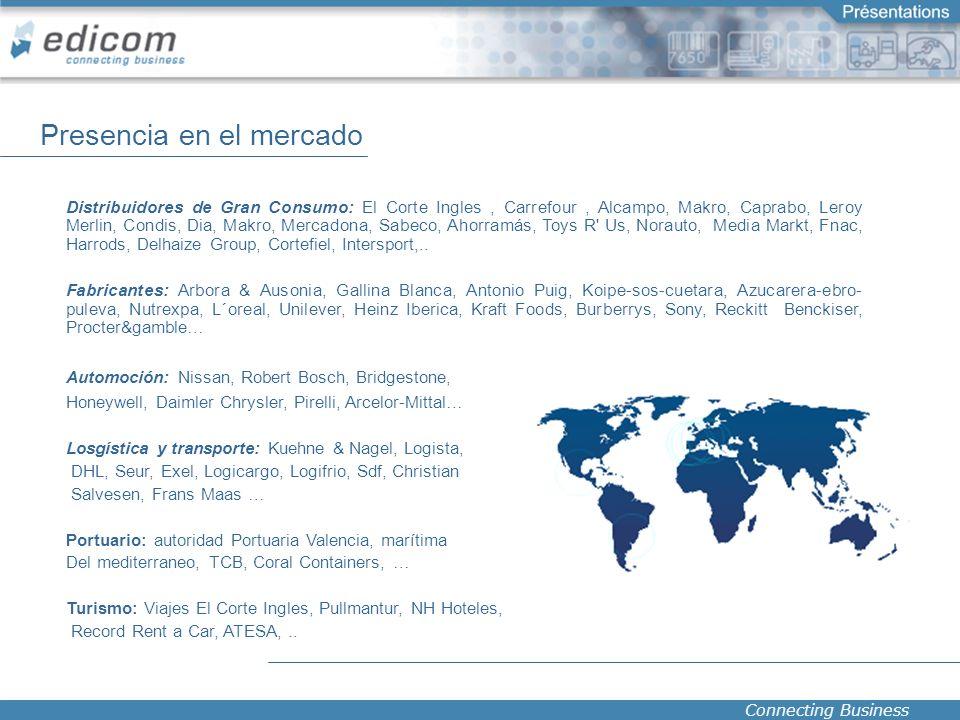 Connecting Business Presencia en el mercado Distribuidores de Gran Consumo: El Corte Ingles, Carrefour, Alcampo, Makro, Caprabo, Leroy Merlin, Condis,