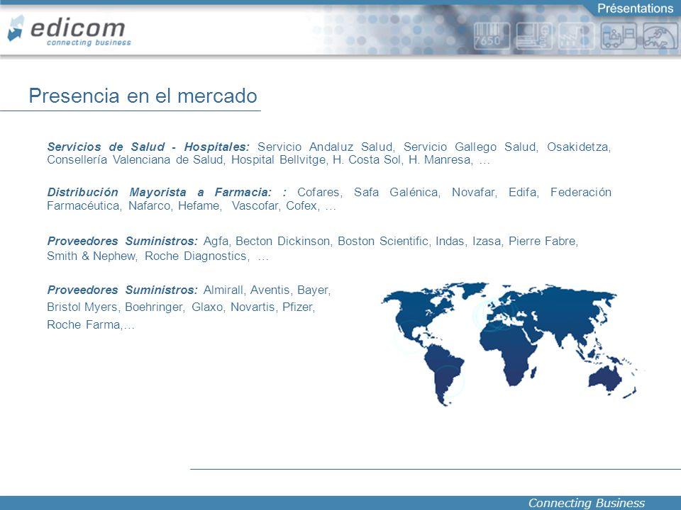 Connecting Business Presencia en el mercado Servicios de Salud - Hospitales: Servicio Andaluz Salud, Servicio Gallego Salud, Osakidetza, Consellería V