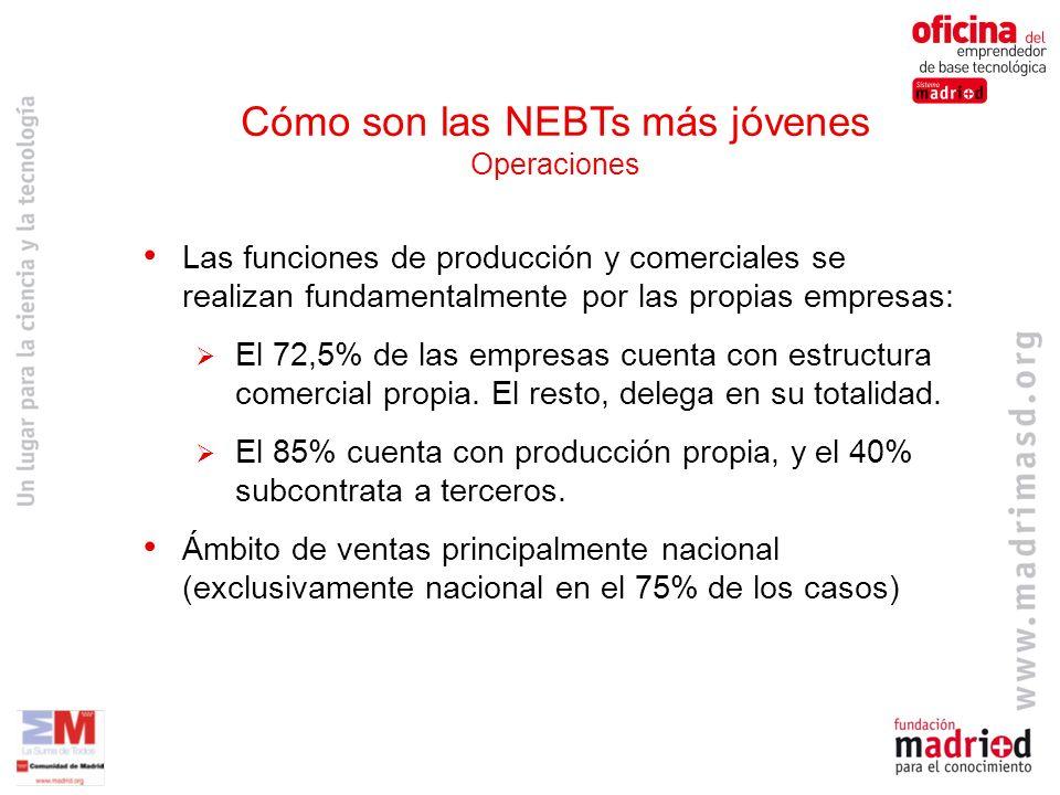 Cómo son las NEBTs más jóvenes Operaciones Las funciones de producción y comerciales se realizan fundamentalmente por las propias empresas: El 72,5% de las empresas cuenta con estructura comercial propia.