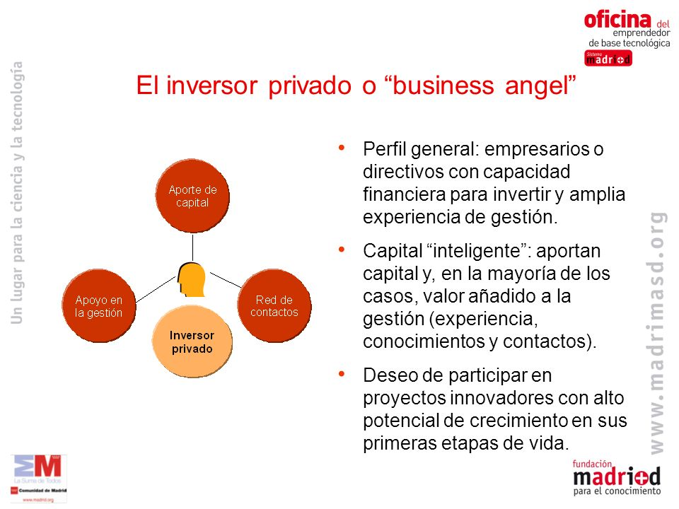 Perfil general: empresarios o directivos con capacidad financiera para invertir y amplia experiencia de gestión.