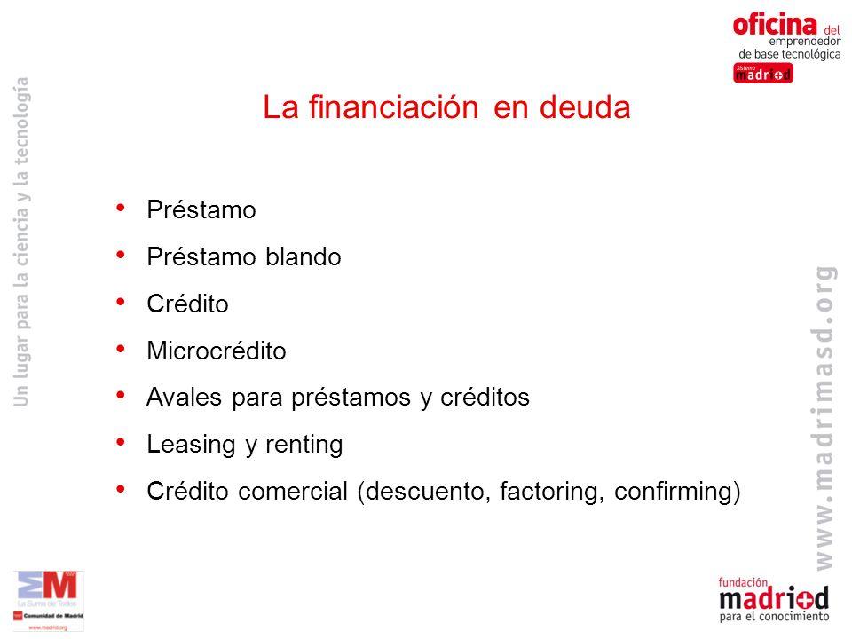Préstamo Préstamo blando Crédito Microcrédito Avales para préstamos y créditos Leasing y renting Crédito comercial (descuento, factoring, confirming) La financiación en deuda