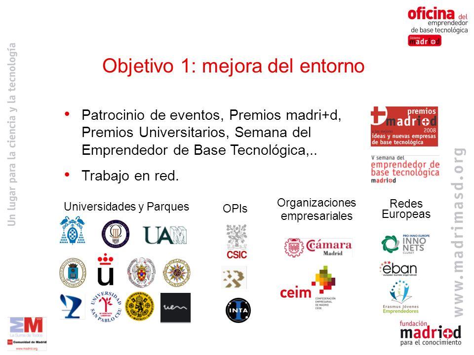 Patrocinio de eventos, Premios madri+d, Premios Universitarios, Semana del Emprendedor de Base Tecnológica,..