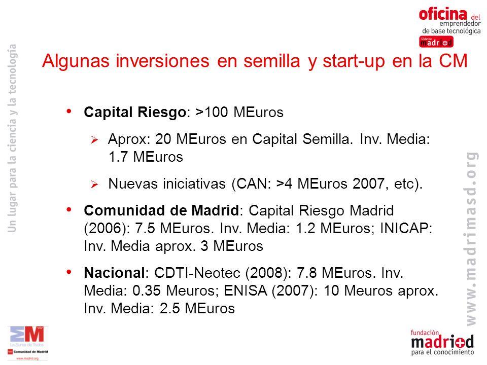 Capital Riesgo: >100 MEuros Aprox: 20 MEuros en Capital Semilla.