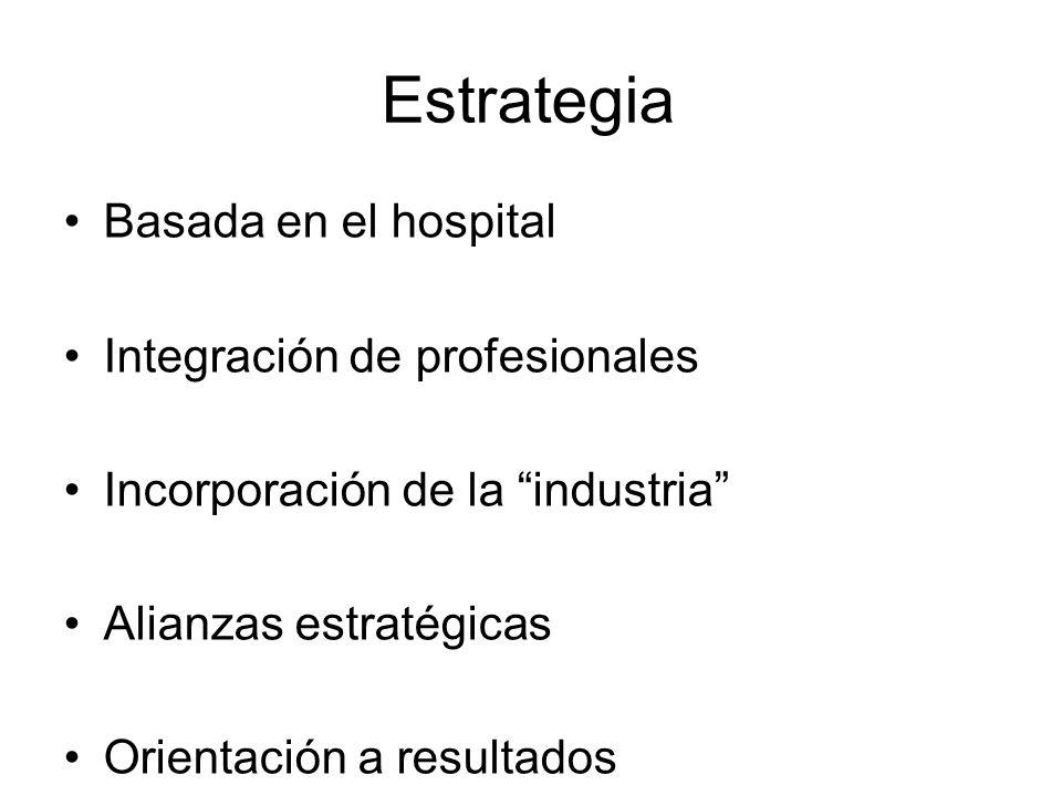 Estrategia Basada en el hospital Integración de profesionales Incorporación de la industria Alianzas estratégicas Orientación a resultados