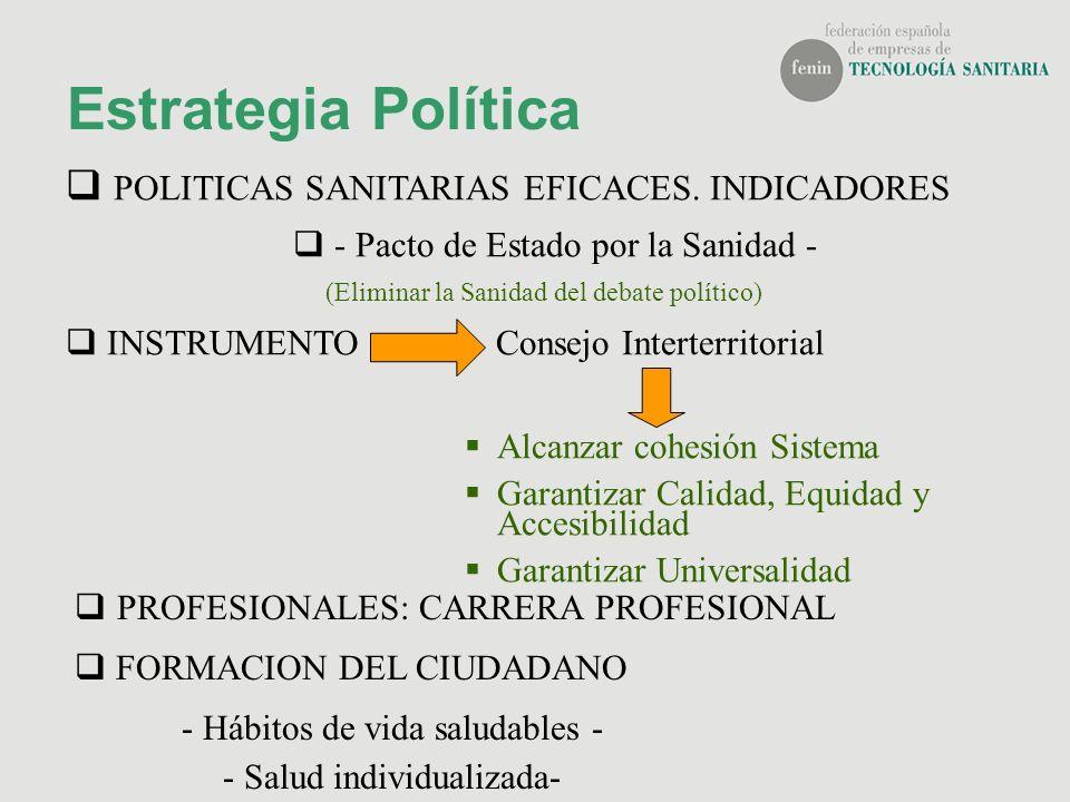 Estrategia Política POLITICAS SANITARIAS EFICACES. INDICADORES - Pacto de Estado por la Sanidad - (Eliminar la Sanidad del debate político) INSTRUMENT
