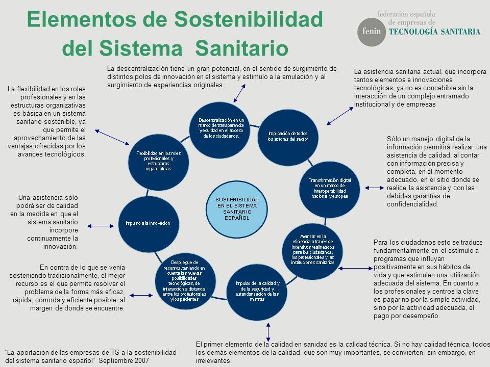 Elementos de Sostenibilidad del Sistema Sanitario La flexibilidad en los roles profesionales y en las estructuras organizativas es básica en un sistem