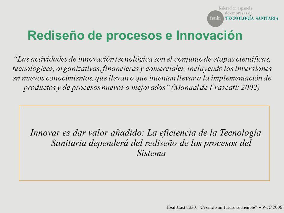 Rediseño de procesos e Innovación Las actividades de innovación tecnológica son el conjunto de etapas científicas, tecnológicas, organizativas, financ