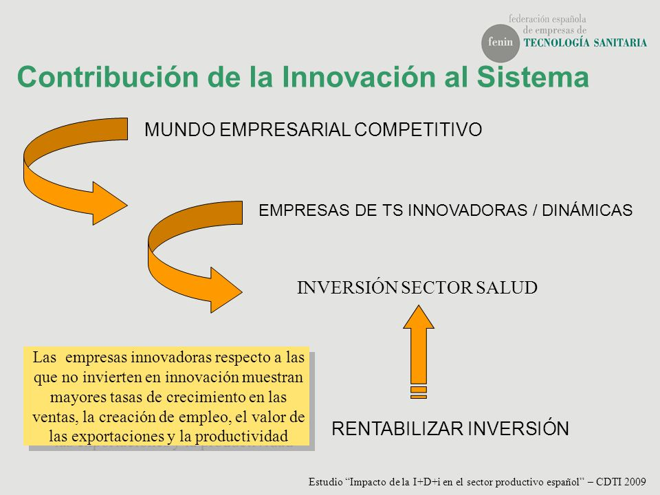 Contribución de la Innovación al Sistema MUNDO EMPRESARIAL COMPETITIVO EMPRESAS DE TS INNOVADORAS / DINÁMICAS INVERSIÓN SECTOR SALUD RENTABILIZAR INVE