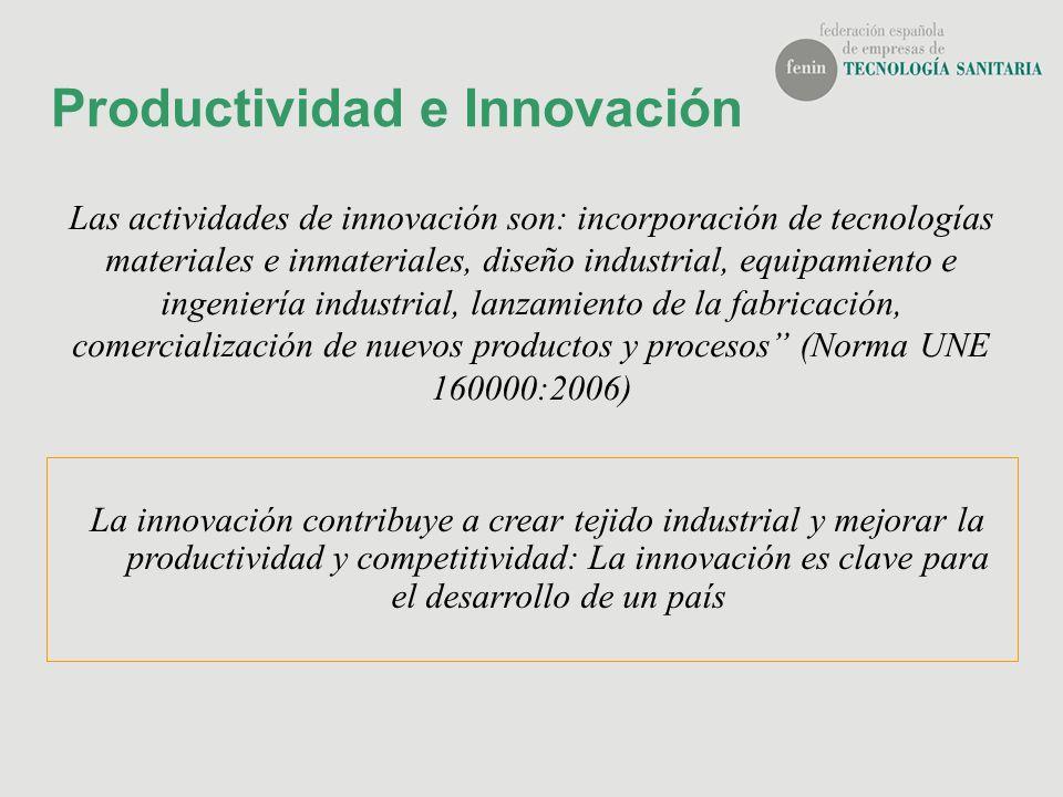 Productividad e Innovación Las actividades de innovación son: incorporación de tecnologías materiales e inmateriales, diseño industrial, equipamiento
