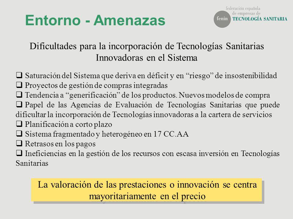 Entorno - Amenazas Dificultades para la incorporación de Tecnologías Sanitarias Innovadoras en el Sistema Saturación del Sistema que deriva en déficit