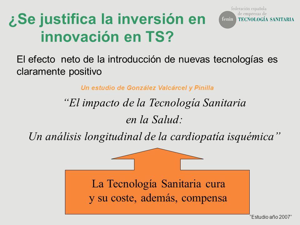 ¿Se justifica la inversión en innovación en TS? Un estudio de González Valcárcel y Pinilla Estudio año 2007 El efecto neto de la introducción de nueva