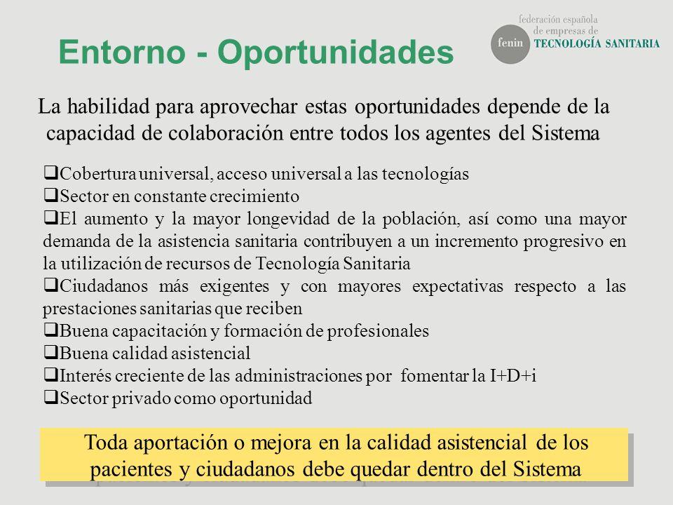 Entorno - Oportunidades Toda aportación o mejora en la calidad asistencial de los pacientes y ciudadanos debe quedar dentro del Sistema Cobertura univ