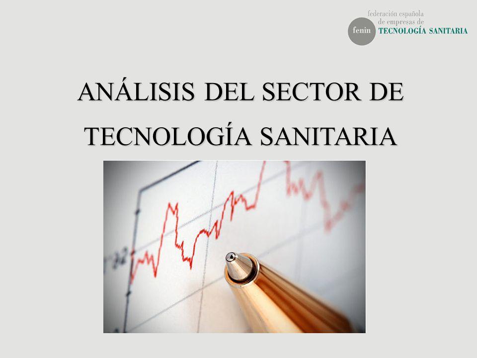 ANÁLISIS DEL SECTOR DE TECNOLOGÍA SANITARIA