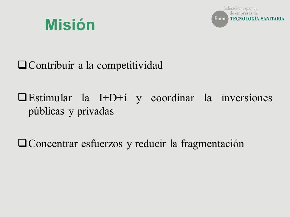 Misión Contribuir a la competitividad Estimular la I+D+i y coordinar la inversiones públicas y privadas Concentrar esfuerzos y reducir la fragmentació