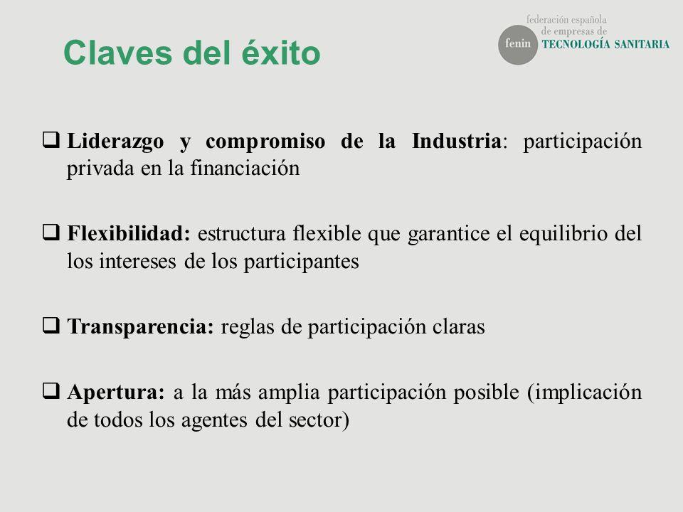 Claves del éxito Liderazgo y compromiso de la Industria: participación privada en la financiación Flexibilidad: estructura flexible que garantice el e