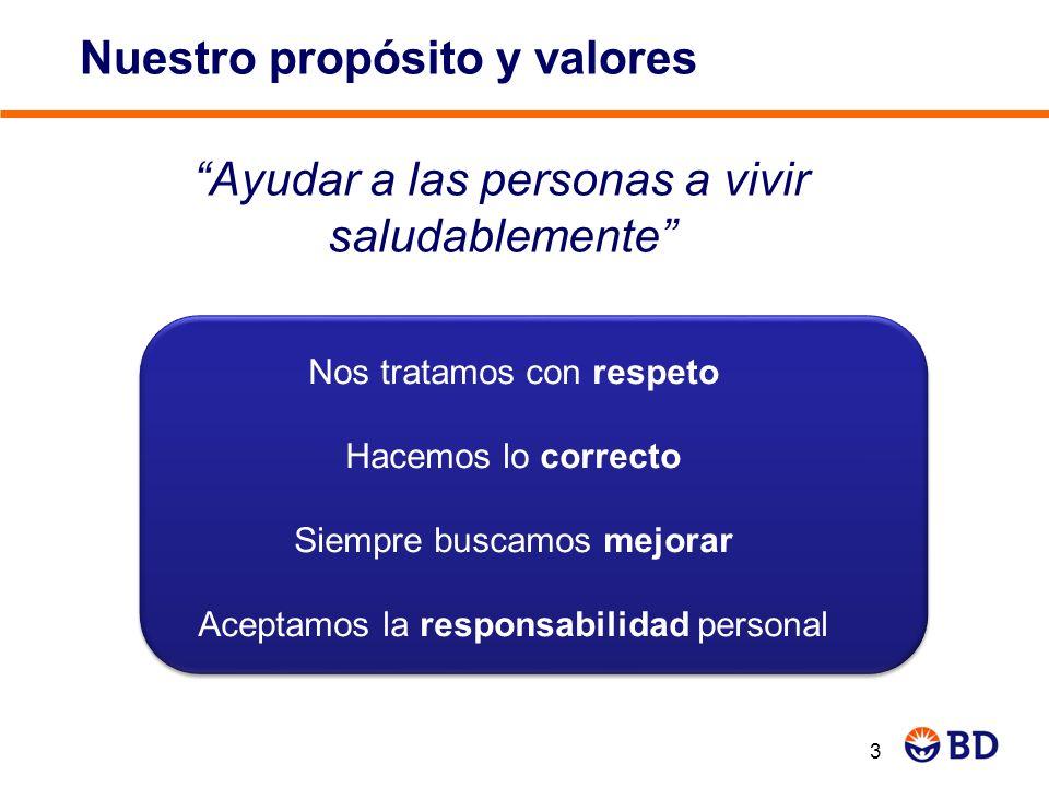 3 Nuestro propósito y valores Ayudar a las personas a vivir saludablemente Nos tratamos con respeto Hacemos lo correcto Siempre buscamos mejorar Acept