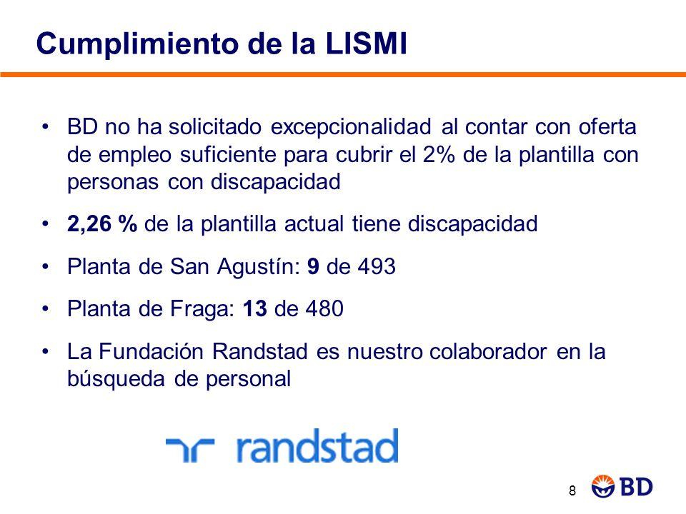 Cumplimiento de la LISMI BD no ha solicitado excepcionalidad al contar con oferta de empleo suficiente para cubrir el 2% de la plantilla con personas