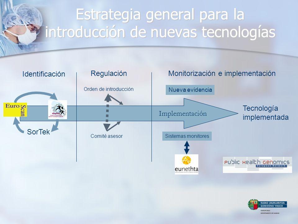 Estrategia general para la introducción de nuevas tecnologías Identificación RegulaciónMonitorización e implementación SorTek Orden de introducción Co