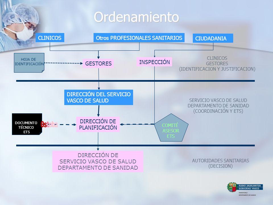 Ordenamiento CLINICOS Otros PROFESIONALES SANITARIOS GESTORES HOJA DE IDENTIFICACIÓN CLINICOS GESTORES (IDENTIFICACION Y JUSTIFICACION) DIRECCIÓN DEL