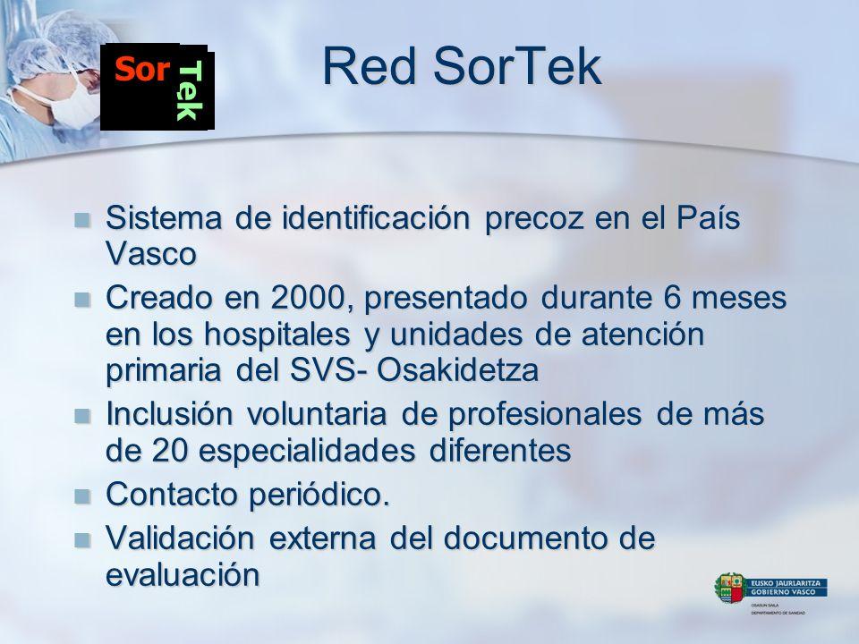 Red SorTek Sistema de identificación precoz en el País Vasco Sistema de identificación precoz en el País Vasco Creado en 2000, presentado durante 6 me