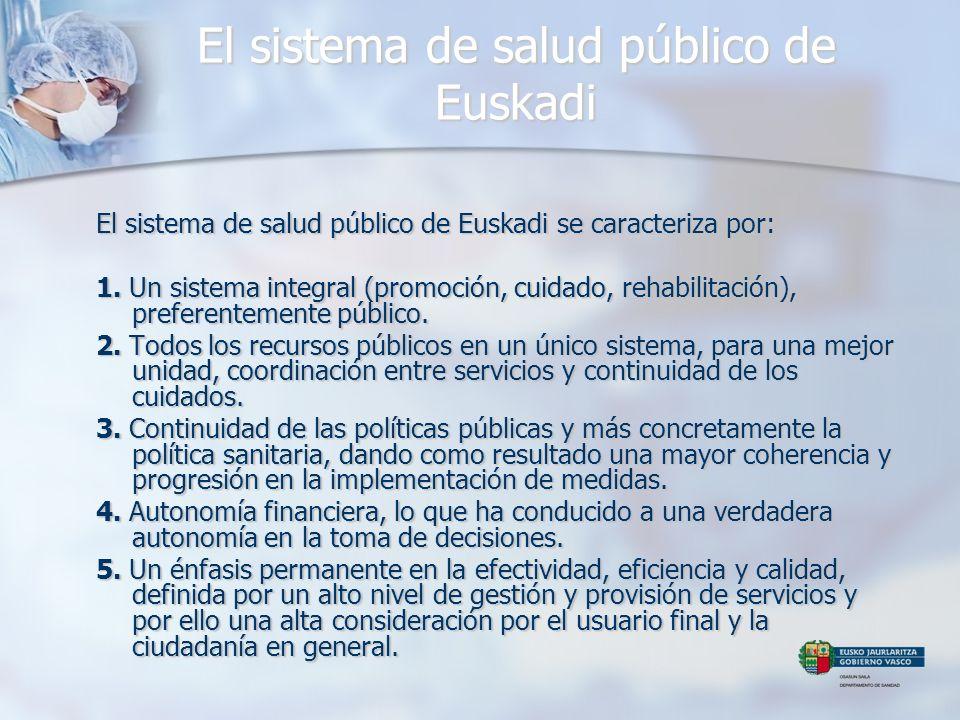 El sistema de salud público de Euskadi El sistema de salud público de Euskadi se caracteriza por: 1. Un sistema integral (promoción, cuidado, rehabili