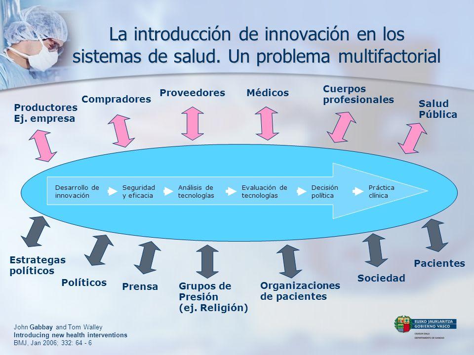 La introducción de innovación en los sistemas de salud. Un problema multifactorial John Gabbay and Tom Walley Introducing new health interventions BMJ