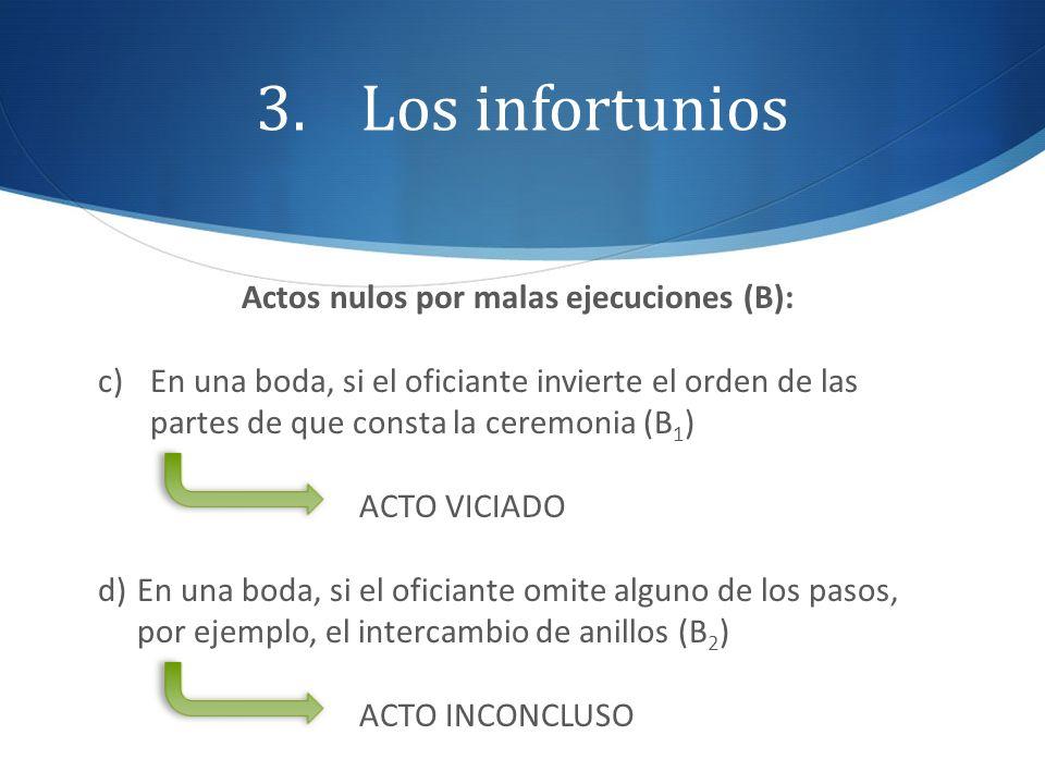 3.Los infortunios Actos nulos por malas ejecuciones (B): c)En una boda, si el oficiante invierte el orden de las partes de que consta la ceremonia (B