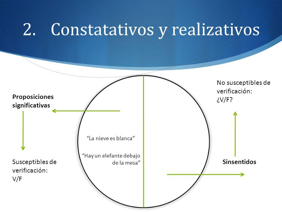 2.Constatativos y realizativos Proposiciones significativas Sinsentidos La nieve es blanca Hay un elefante debajo de la mesa Susceptibles de verificac