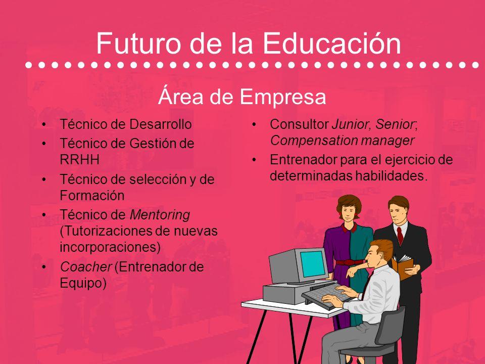 Futuro de la Educación Área Social Monitor de actividades de inserción Pedagogo social Monitor de centros de intervención comunitaria Mediador intercu