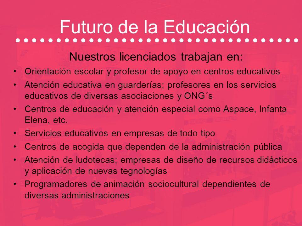 Futuro de la Educación Los análisis de mercado laborar indican un crecimiento de la colocación de pedagogos y psicopedagogos del 84%