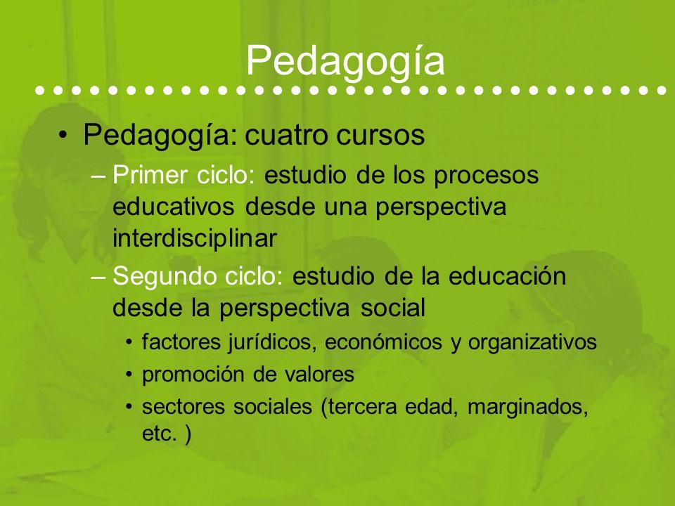 Pedagogía y Psicopedagogía