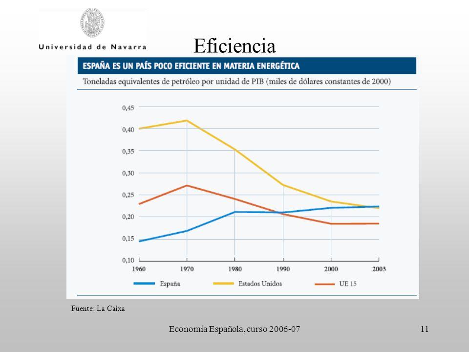 Economía Española, curso 2006-0711 Eficiencia Fuente: La Caixa