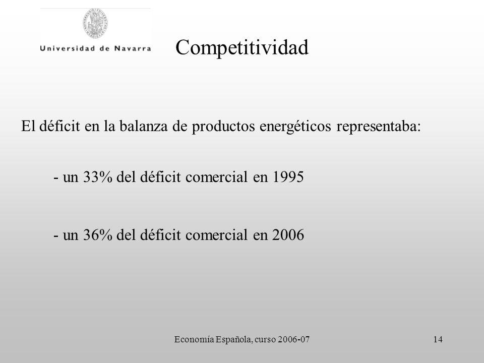 Economía Española, curso 2006-0714 Competitividad - un 33% del déficit comercial en 1995 - un 36% del déficit comercial en 2006 El déficit en la balanza de productos energéticos representaba: