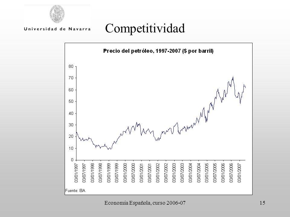 Economía Española, curso 2006-0715 Competitividad