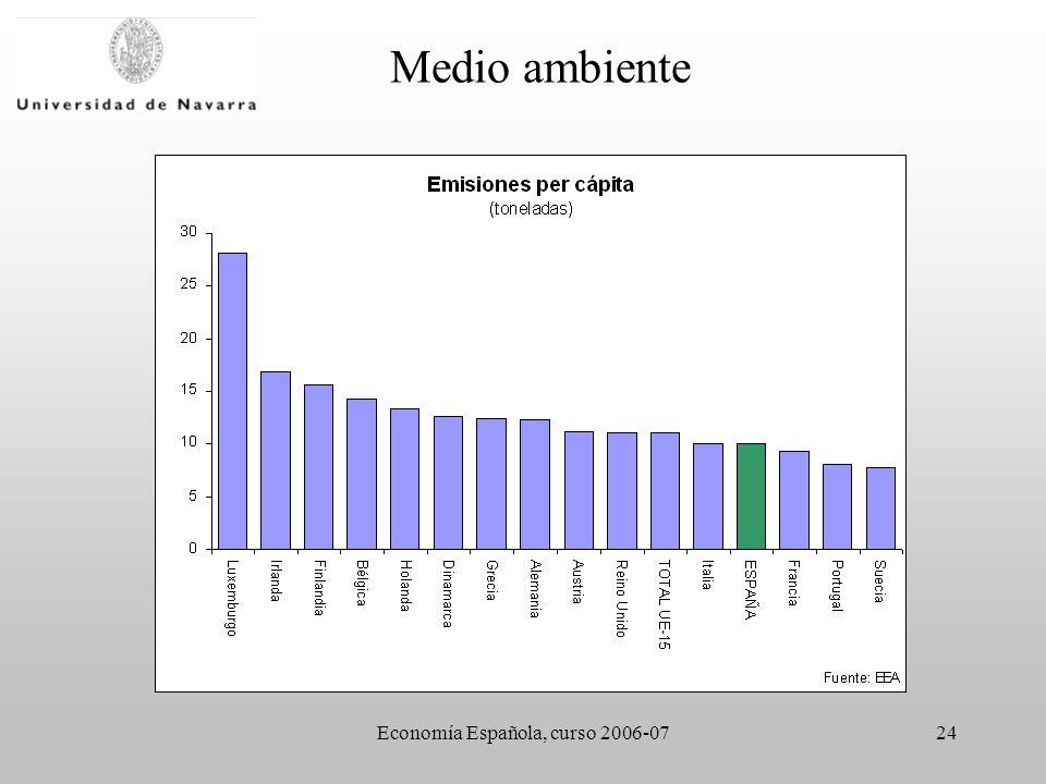 Economía Española, curso 2006-0724 Medio ambiente