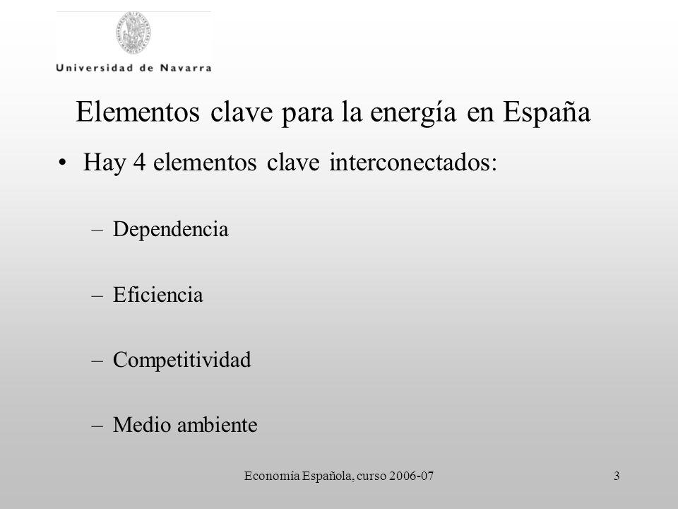 3 Elementos clave para la energía en España Hay 4 elementos clave interconectados: –Dependencia –Eficiencia –Competitividad –Medio ambiente