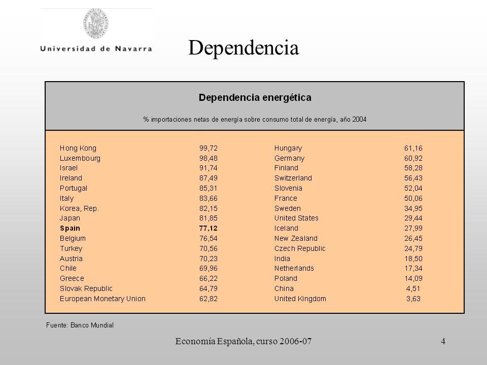 Economía Española, curso 2006-075 Dependencia
