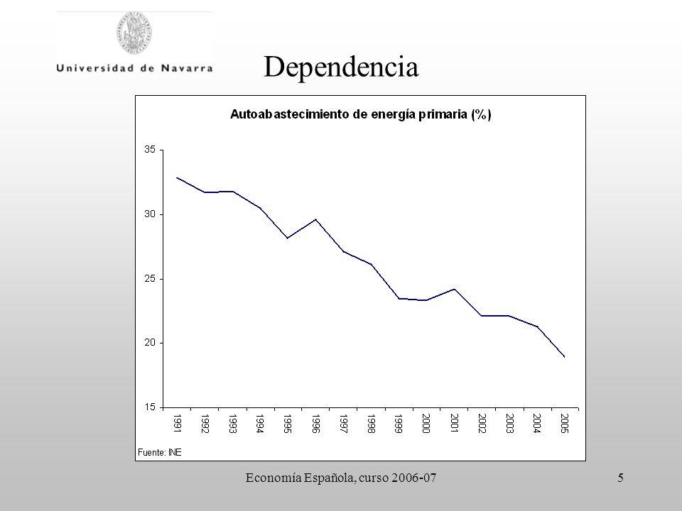 Economía Española, curso 2006-0716 Competitividad