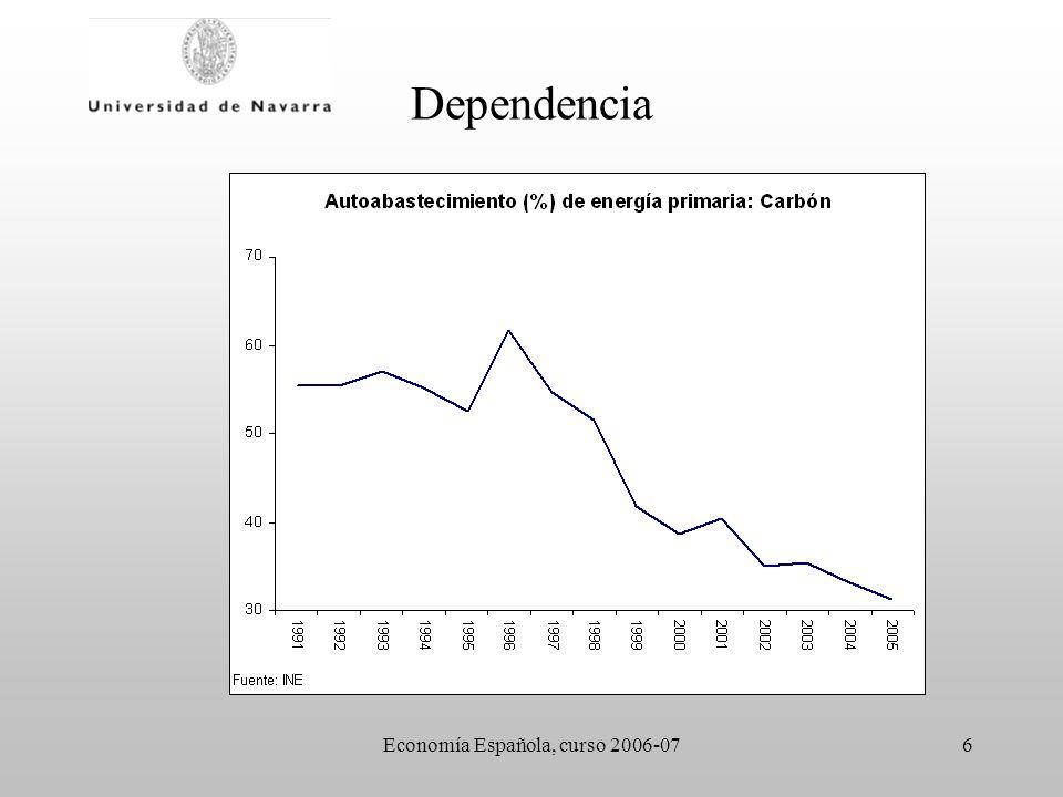 Economía Española, curso 2006-0717 Fuente: La Caixa Competitividad